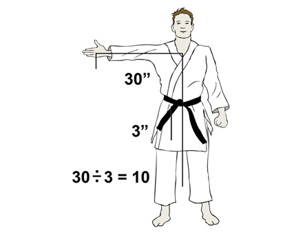 karate punch diagram