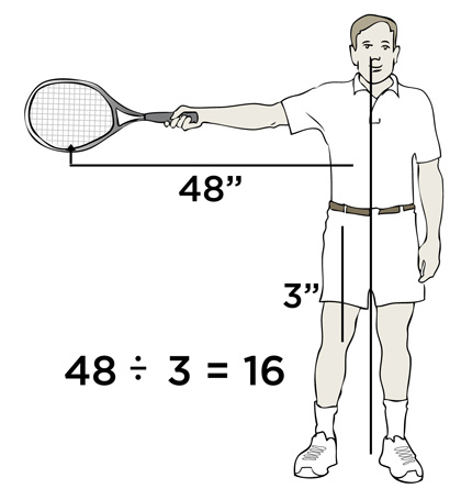 tennis player diagram